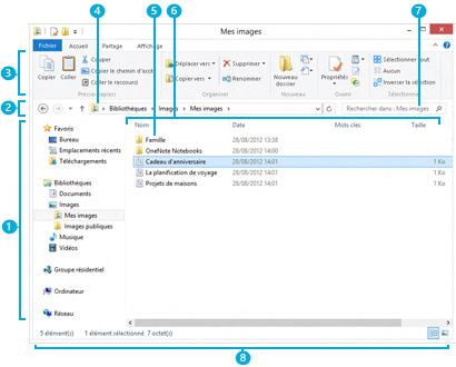 Fen tre de l explorateur de fichiers for Fenetre explorateur windows 7